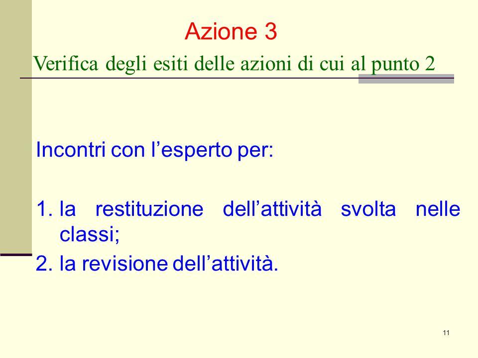 11 Verifica degli esiti delle azioni di cui al punto 2 Azione 3 Incontri con l'esperto per: 1.la restituzione dell'attività svolta nelle classi; 2.la revisione dell'attività.