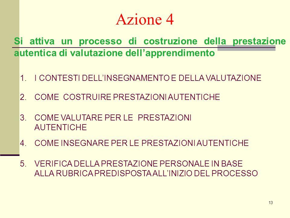 13 Azione 4 Si attiva un processo di costruzione della prestazione autentica di valutazione dell'apprendimento 2.COME COSTRUIRE PRESTAZIONI AUTENTICHE 4.COME INSEGNARE PER LE PRESTAZIONI AUTENTICHE 3.COME VALUTARE PER LE PRESTAZIONI AUTENTICHE 1.I CONTESTI DELL'INSEGNAMENTO E DELLA VALUTAZIONE 5.VERIFICA DELLA PRESTAZIONE PERSONALE IN BASE ALLA RUBRICA PREDISPOSTA ALL'INIZIO DEL PROCESSO