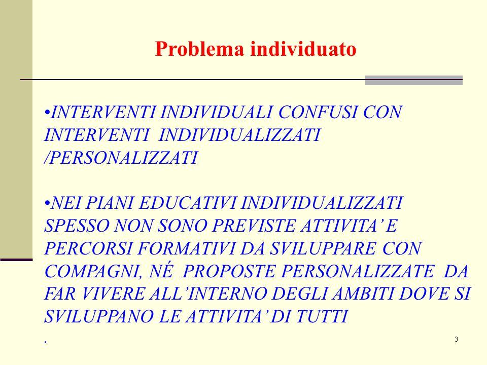 3 Problema individuato INTERVENTI INDIVIDUALI CONFUSI CON INTERVENTI INDIVIDUALIZZATI /PERSONALIZZATI NEI PIANI EDUCATIVI INDIVIDUALIZZATI SPESSO NON SONO PREVISTE ATTIVITA' E PERCORSI FORMATIVI DA SVILUPPARE CON COMPAGNI, NÉ PROPOSTE PERSONALIZZATE DA FAR VIVERE ALL'INTERNO DEGLI AMBITI DOVE SI SVILUPPANO LE ATTIVITA' DI TUTTI.
