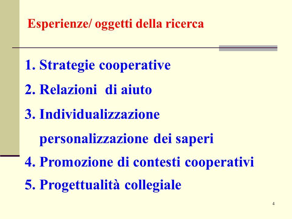4 Esperienze/ oggetti della ricerca 1.Strategie cooperative 2.Relazioni di aiuto 3.Individualizzazione personalizzazione dei saperi 4.Promozione di contesti cooperativi 5.Progettualità collegiale