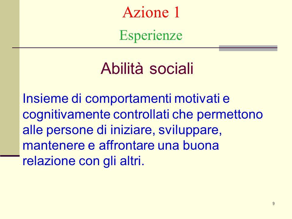 9 Esperienze Azione 1 Abilità sociali Insieme di comportamenti motivati e cognitivamente controllati che permettono alle persone di iniziare, sviluppare, mantenere e affrontare una buona relazione con gli altri.
