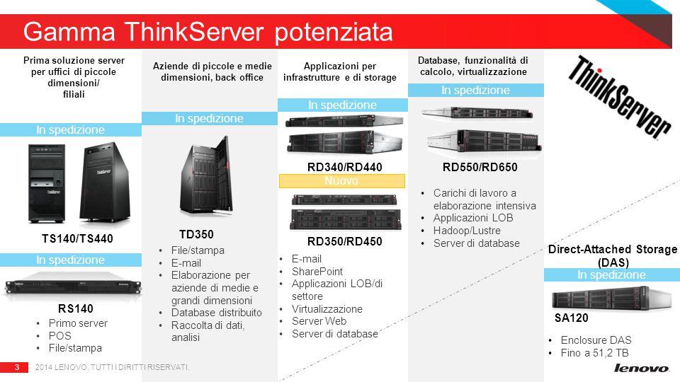 3 Gamma ThinkServer potenziata 2014 LENOVO. TUTTI I DIRITTI RISERVATI.
