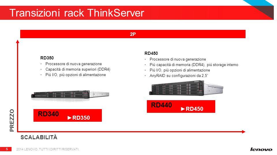 5 Transizioni rack ThinkServer PREZZO SCALABILITÀ 2P RD350 Processore di nuova generazione Capacità di memoria superiori (DDR4) Più I/O, più opzioni di alimentazione RD450 Processore di nuova generazione Più capacità di memoria (DDR4), più storage interno Più I/O, più opzioni di alimentazione AnyRAID su configurazioni da 2,5 RD340 ►RD350 RD440 ►RD450 2014 LENOVO.