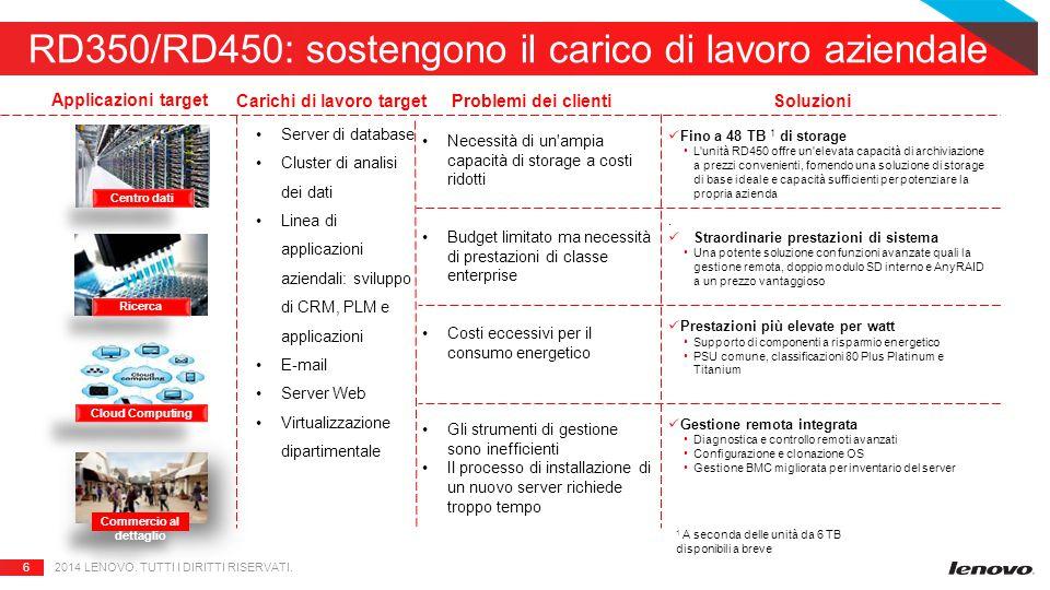 6 RD350/RD450: sostengono il carico di lavoro aziendale 2014 LENOVO.