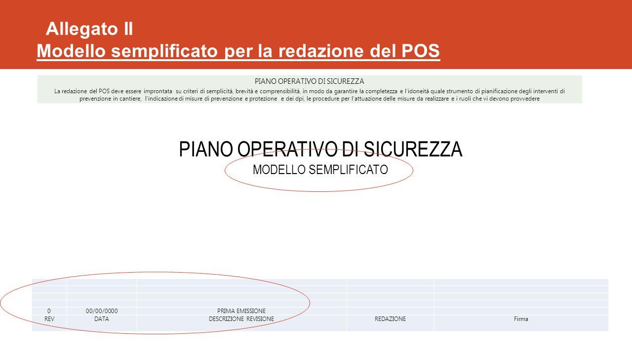 Allegato II Modello semplificato per la redazione del POS 000/00/0000PRIMA EMISSIONE REVDATADESCRIZIONE REVISIONEREDAZIONEFirma PIANO OPERATIVO DI SIC