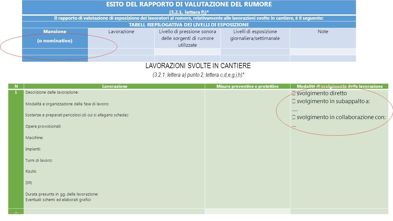 ESITO DEL RAPPORTO DI VALUTAZIONE DEL RUMORE (3.2.1. lettera f))* Il rapporto di valutazione di esposizione dei lavoratori al rumore, relativamente al