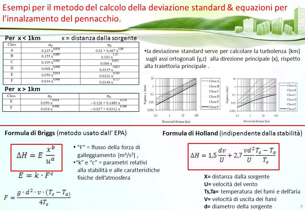 """Per x < 1km x = distanza dalla sorgente Per x > 1km Formula di Briggs (metodo usato dall' EPA) """"F"""" = flusso della forza di galleggiamento [m 4 /s 3 ],"""