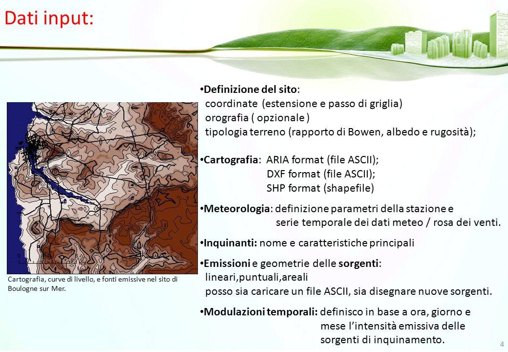 Definizione del sito: coordinate (estensione e passo di griglia) orografia ( opzionale ) tipologia terreno (rapporto di Bowen, albedo e rugosità); Car