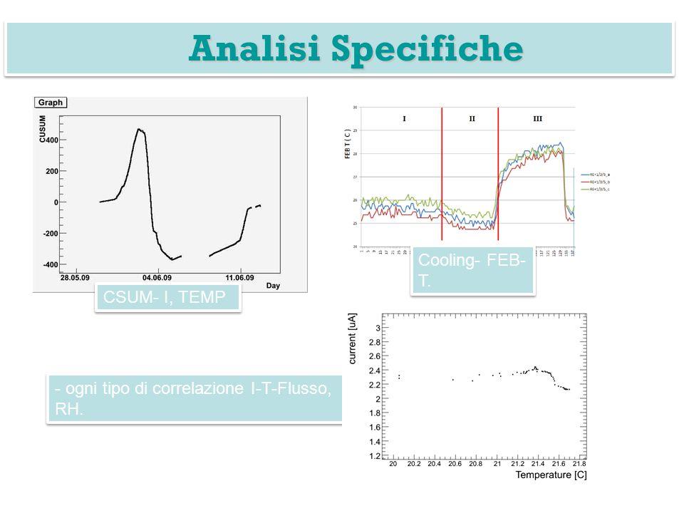 Analisi Specifiche Cooling- FEB- T. CSUM- I, TEMP - ogni tipo di correlazione I-T-Flusso, RH.