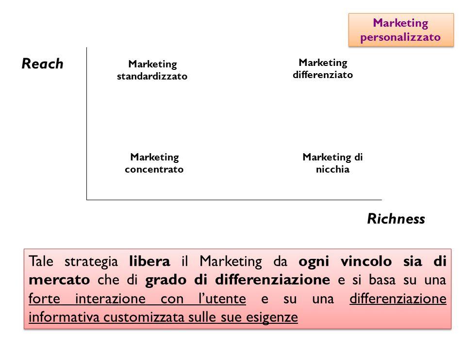 Su internet la capacità di interazione influenza, oltre alle scelte di differenziazione di Marketing (differenziazione relazionale ), anche la variabile tecnologica (che consente la differenziazione fisica del prodotto).