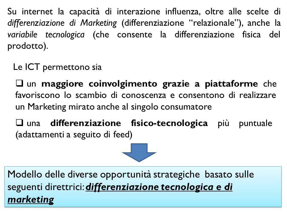 MASS CUSTOMIZATION (piattaforme modulari che permettono di personalizzare il prodotto finale) MARKETING STANDARDIZZATO CUSTOMERIZATION (il cliente diventa co- produttore) ONE-TO-ONE MARKETING (strategie promozionali e-mail Marketing) Differenz.