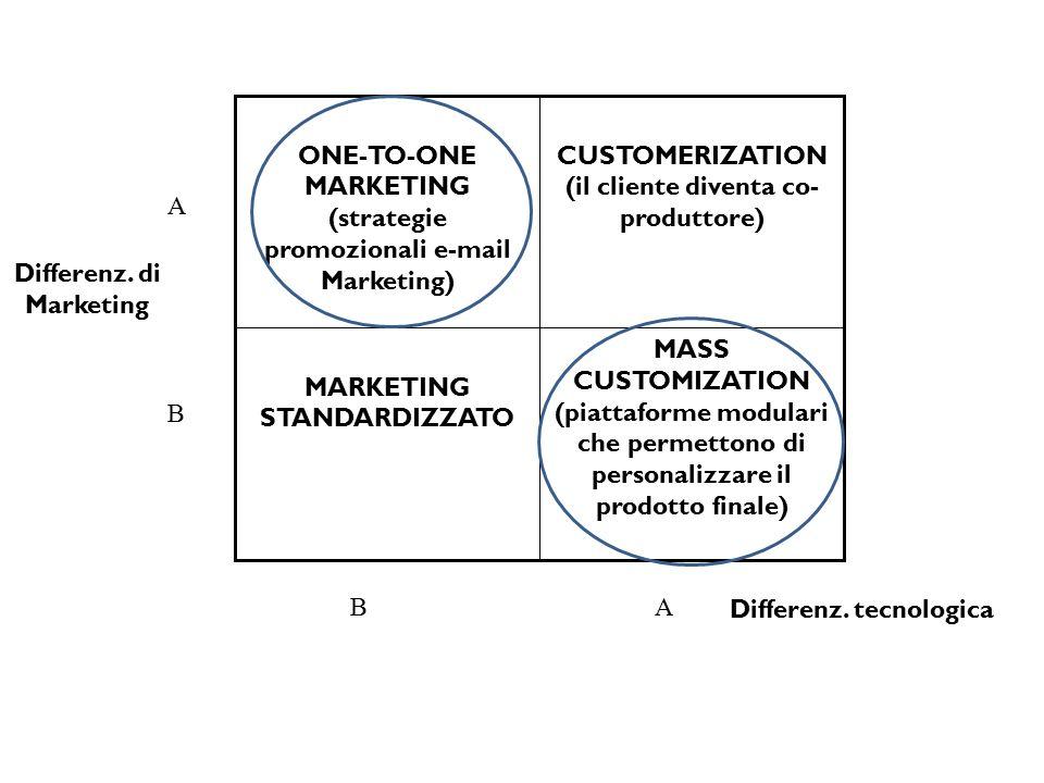 STRUMENTI DI POSIZIONAMENTO ON-LINE Per valutare il posizionamento e decidere le strategie da seguire si costruiscono Mappe di Preferenze e Mappe Percettive: permettono all'azienda di avere una rappresentazione visiva di come si collocano le diverse marche, evidenziando: - le aspettative dei consumatori - le differenze percepite fra le marche La mappa delle preferenze consente di determinare un ordine di preferenza, espresso dagli utenti, rispetto a ciascuno degli attributi di posizionamento considerati (navigabilità, livello informativo, grado di interazione, ecc) La mappa percettiva si basa sulle valutazioni degli utenti e consente di individuare il grado di possesso degli attributi di posizionamento considerati (navigabilità, livello informativo, grado di interazione, ecc) da parte di ogni sito concorrente