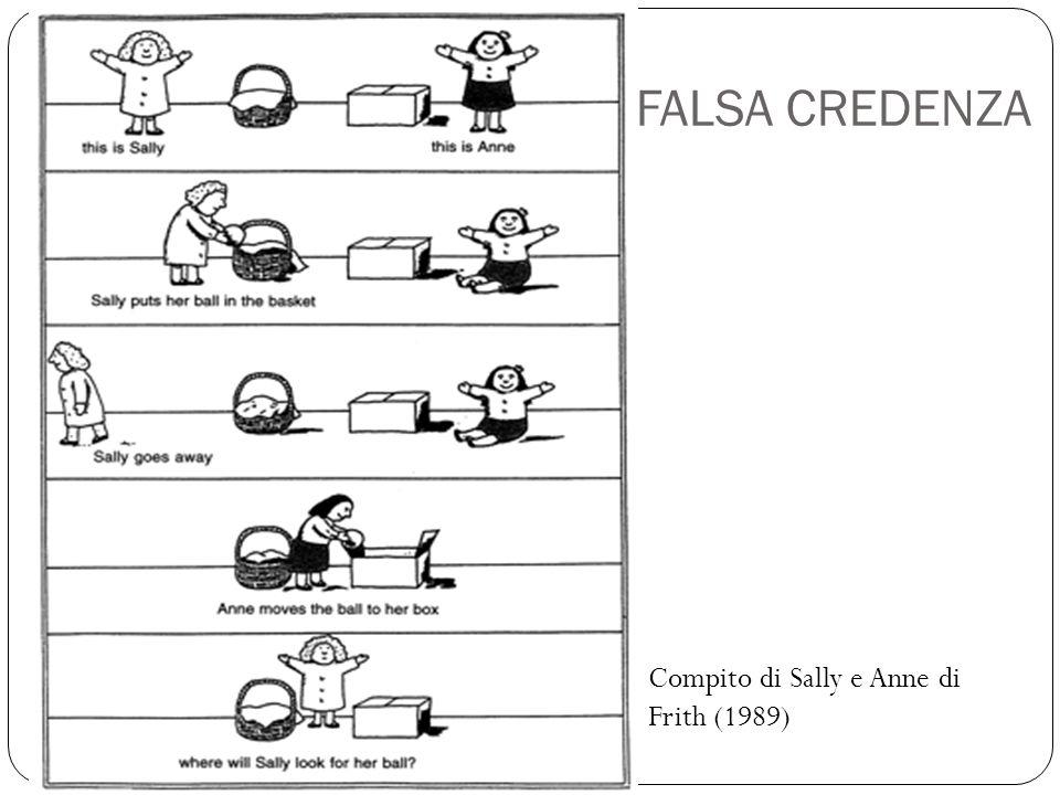 FALSA CREDENZA Compito di Sally e Anne di Frith (1989)