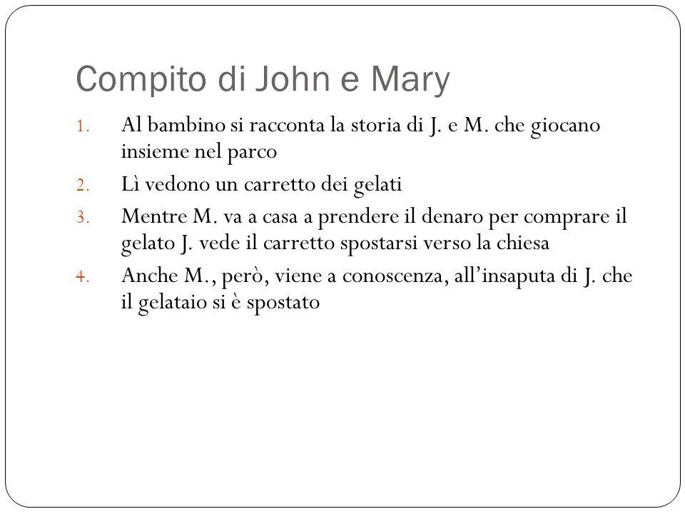 Compito di John e Mary 1.Al bambino si racconta la storia di J.