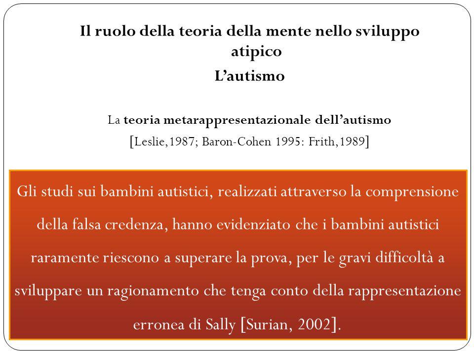 22 Il ruolo della teoria della mente nello sviluppo atipico L'autismo La teoria metarappresentazionale dell'autismo  Leslie,1987; Baron-Cohen 1995: F