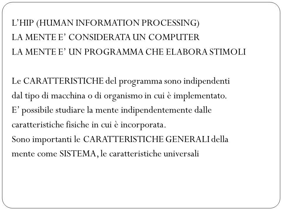 L'HIP (HUMAN INFORMATION PROCESSING) LA MENTE E' CONSIDERATA UN COMPUTER LA MENTE E' UN PROGRAMMA CHE ELABORA STIMOLI Le CARATTERISTICHE del programma