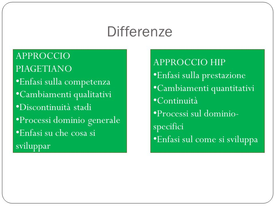 Differenze APPROCCIO PIAGETIANO Enfasi sulla competenza Cambiamenti qualitativi Discontinuità stadi Processi dominio generale Enfasi su che cosa si sv
