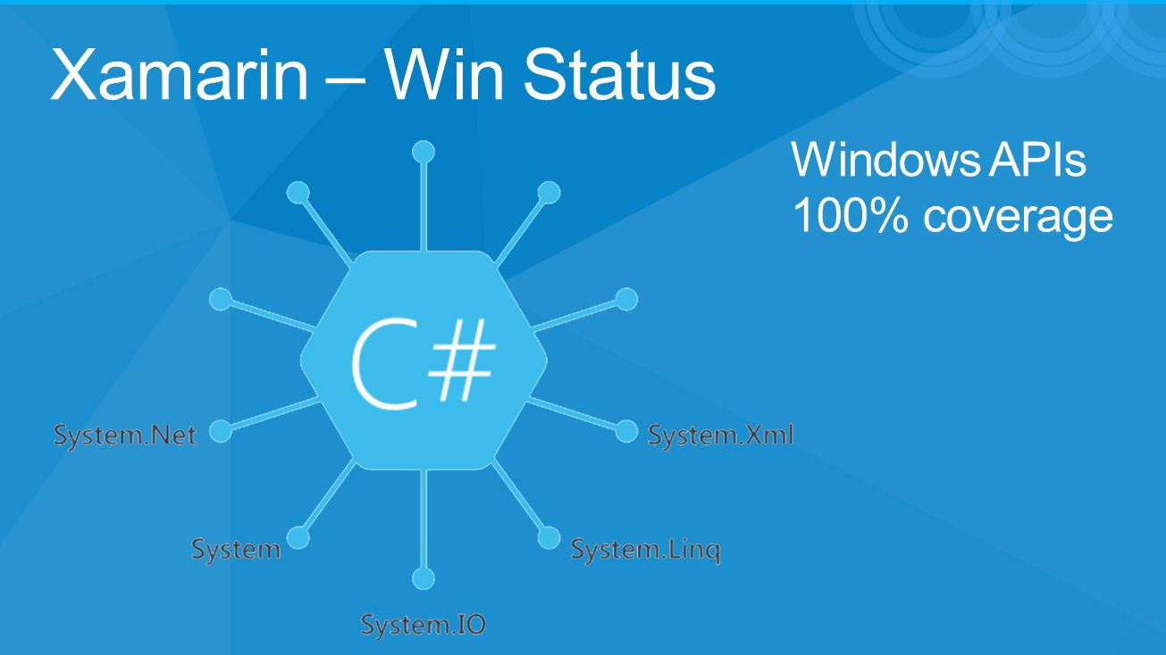 Xamarin – Win Status Windows APIs 100% coverage