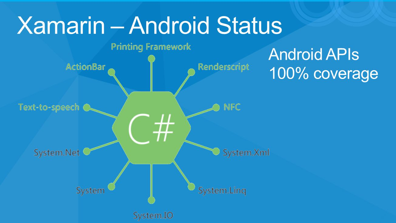 Xamarin – Android Status Android APIs 100% coverage