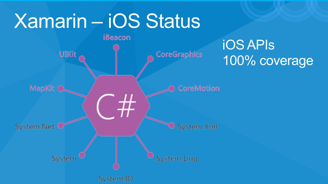Xamarin – iOS Status iOS APIs 100% coverage