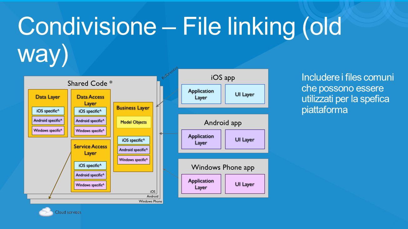 Condivisione – File linking (old way) Includere i files comuni che possono essere utilizzati per la spefica piattaforma