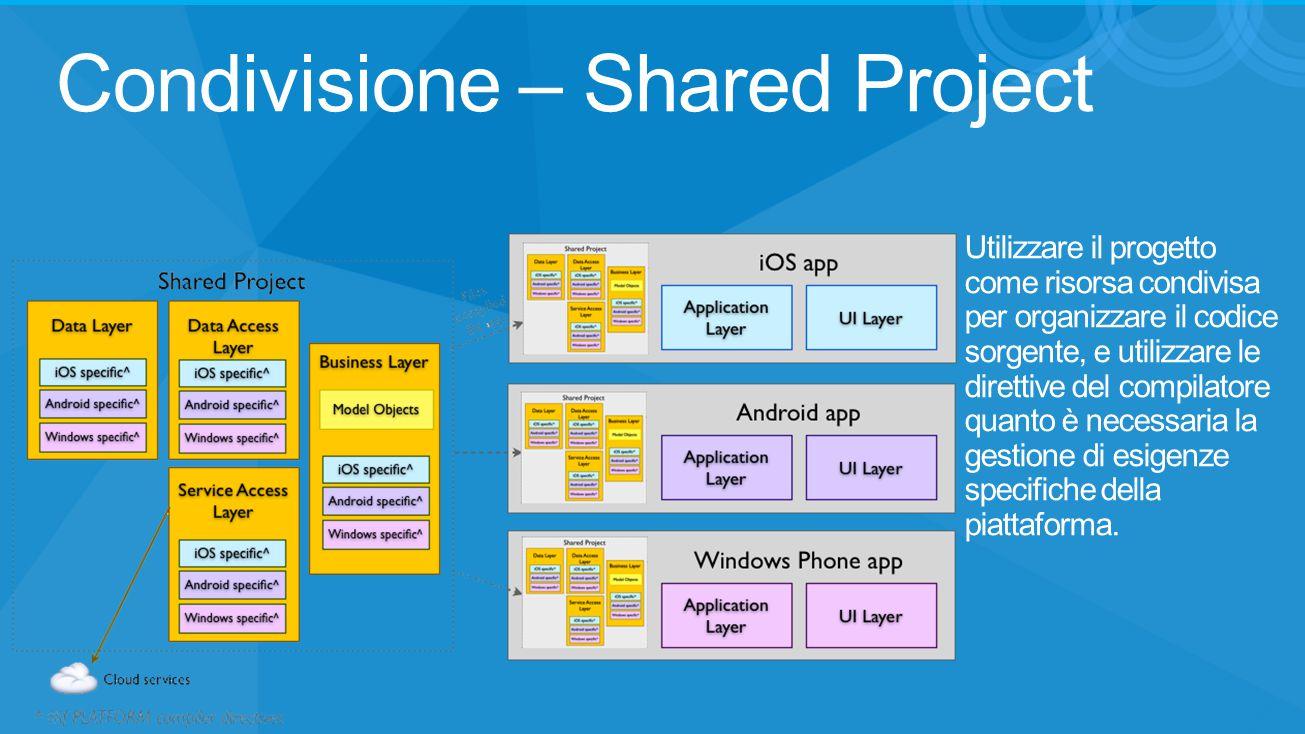 Condivisione – Shared Project Utilizzare il progetto come risorsa condivisa per organizzare il codice sorgente, e utilizzare le direttive del compilat