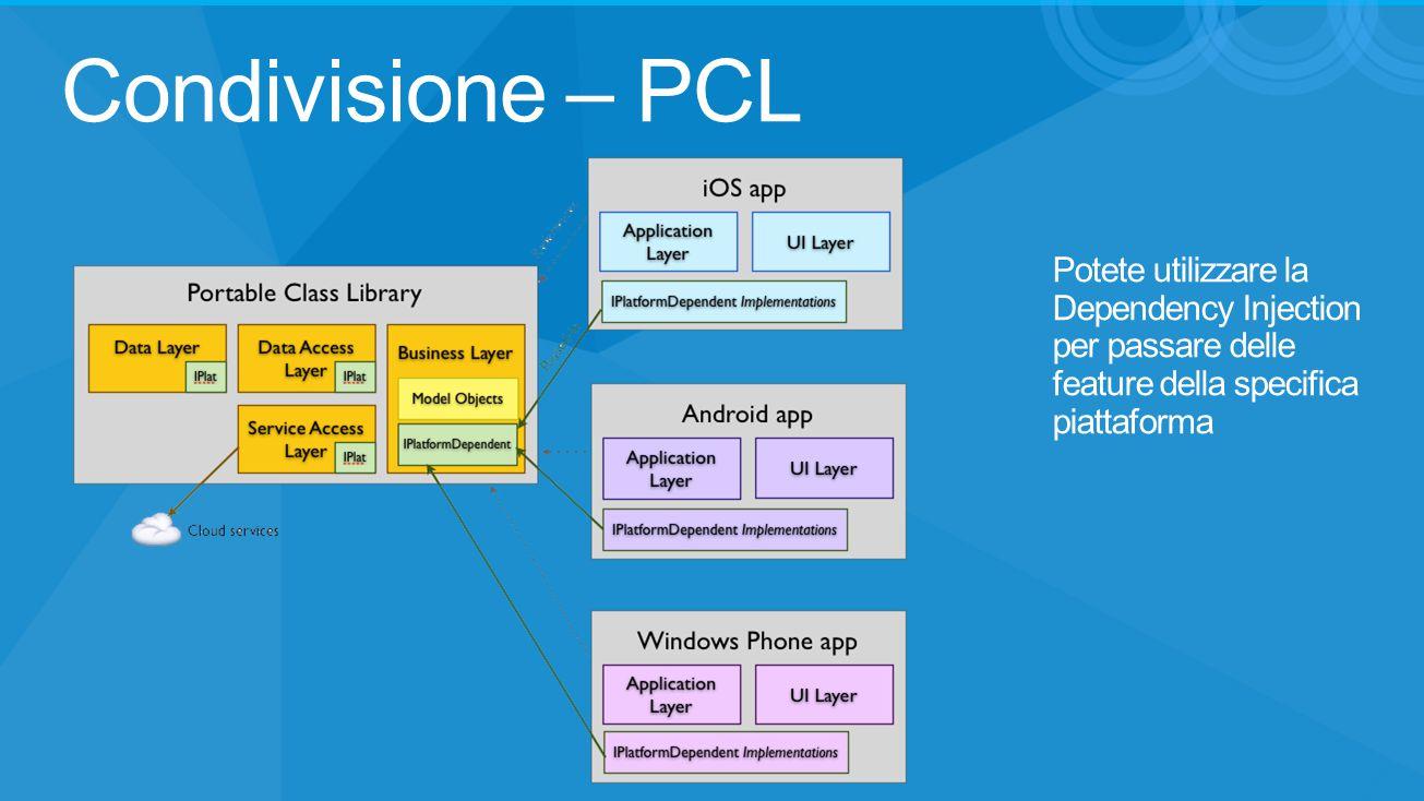 Condivisione – PCL Potete utilizzare la Dependency Injection per passare delle feature della specifica piattaforma