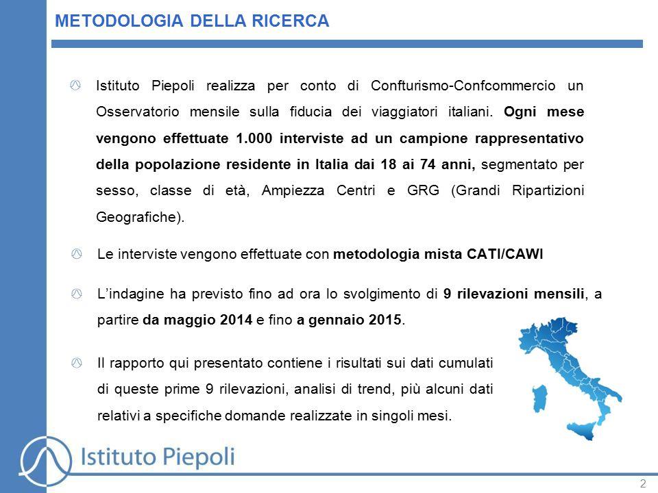 2 Istituto Piepoli realizza per conto di Confturismo-Confcommercio un Osservatorio mensile sulla fiducia dei viaggiatori italiani.