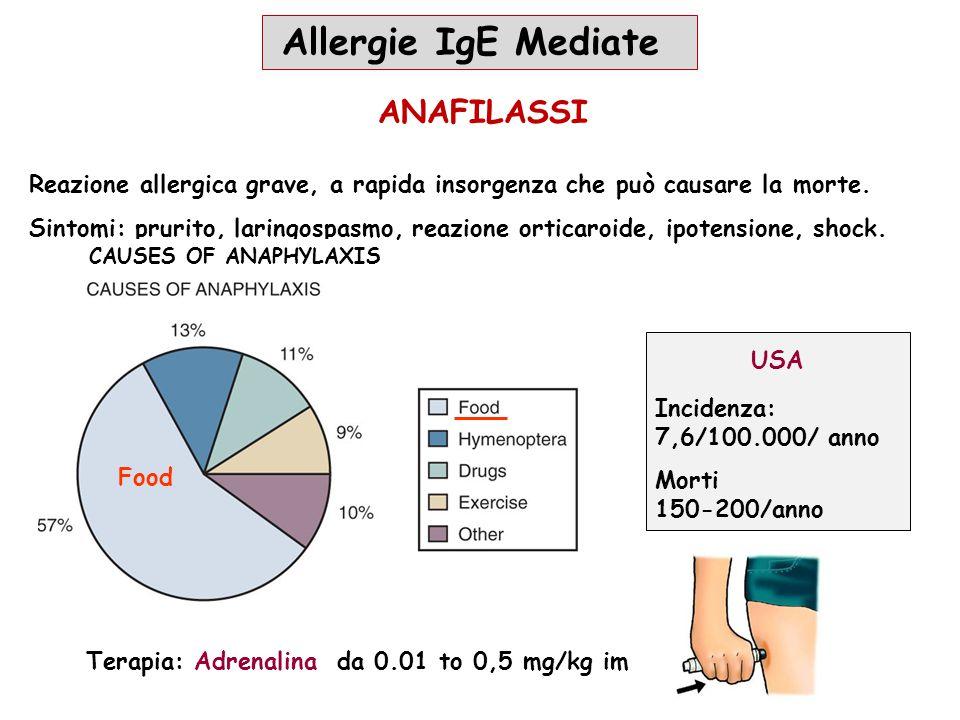 USA Incidenza: 7,6/100.000/ anno Morti 150-200/anno Reazione allergica grave, a rapida insorgenza che può causare la morte. Sintomi: prurito, laringos