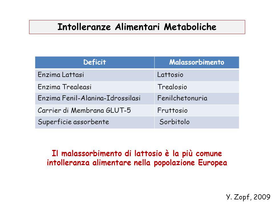Intolleranze Alimentari Metaboliche Il malassorbimento di lattosio è la più comune intolleranza alimentare nella popolazione Europea Y. Zopf, 2009 Def