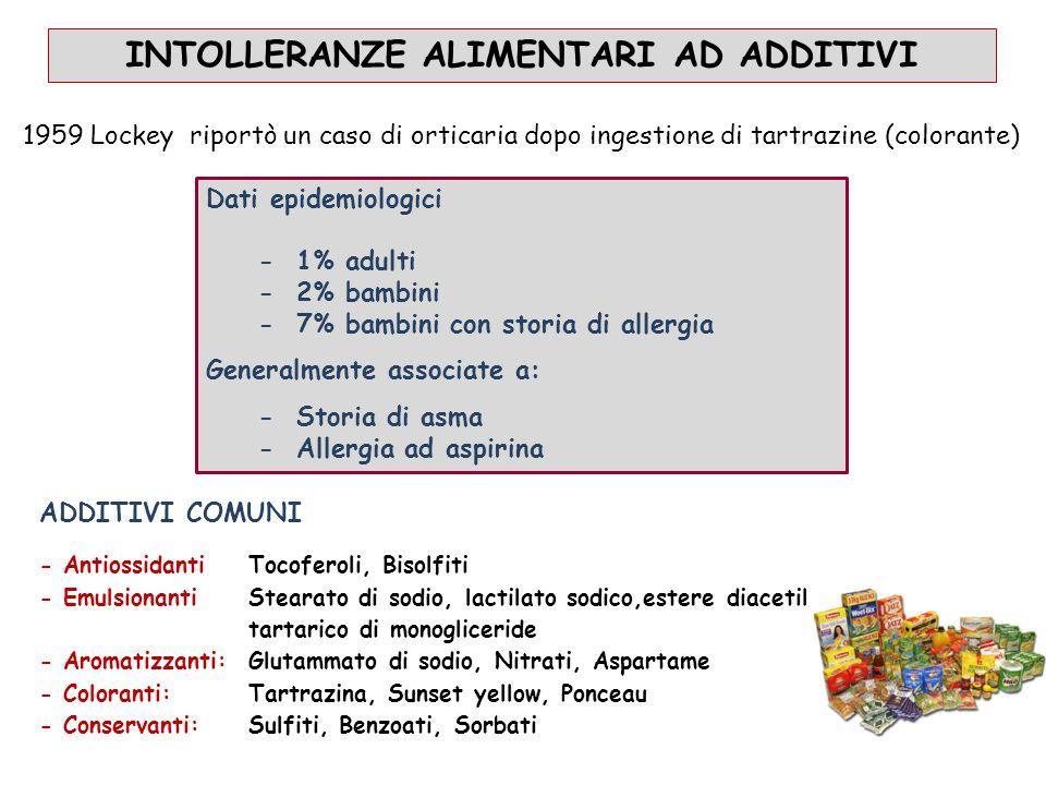 INTOLLERANZE ALIMENTARI AD ADDITIVI - AntiossidantiTocoferoli, Bisolfiti - EmulsionantiStearato di sodio, lactilato sodico,estere diacetil tartarico d