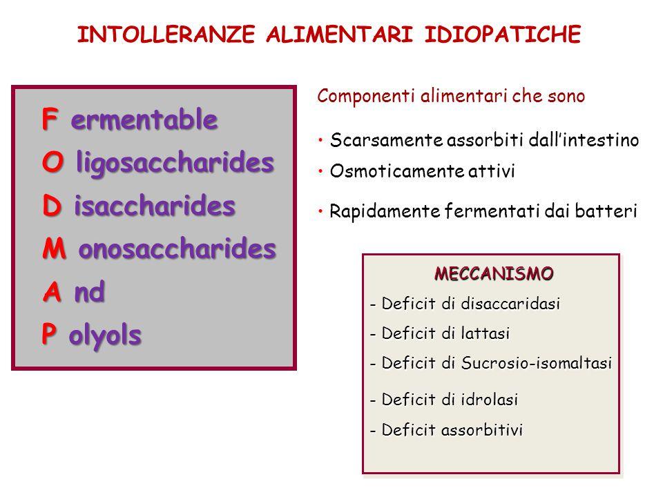 F ermentable O ligosaccharides D isaccharides M onosaccharides A nd P olyols Componenti alimentari che sono Scarsamente assorbiti dall'intestino Osmot
