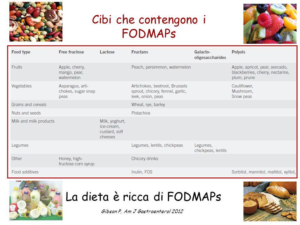 Cibi che contengono i FODMAPs Gibson P, Am J Gastroenterol 2012 La dieta è ricca di FODMAPs