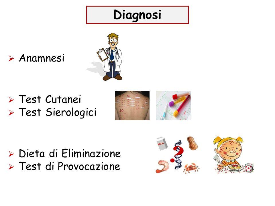  Anamnesi  Test Cutanei  Test Sierologici  Dieta di Eliminazione  Test di Provocazione Diagnosi