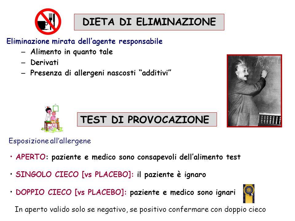 """Eliminazione mirata dell'agente responsabile – Alimento in quanto tale – Derivati – Presenza di allergeni nascosti """"additivi"""" DIETA DI ELIMINAZIONE AP"""