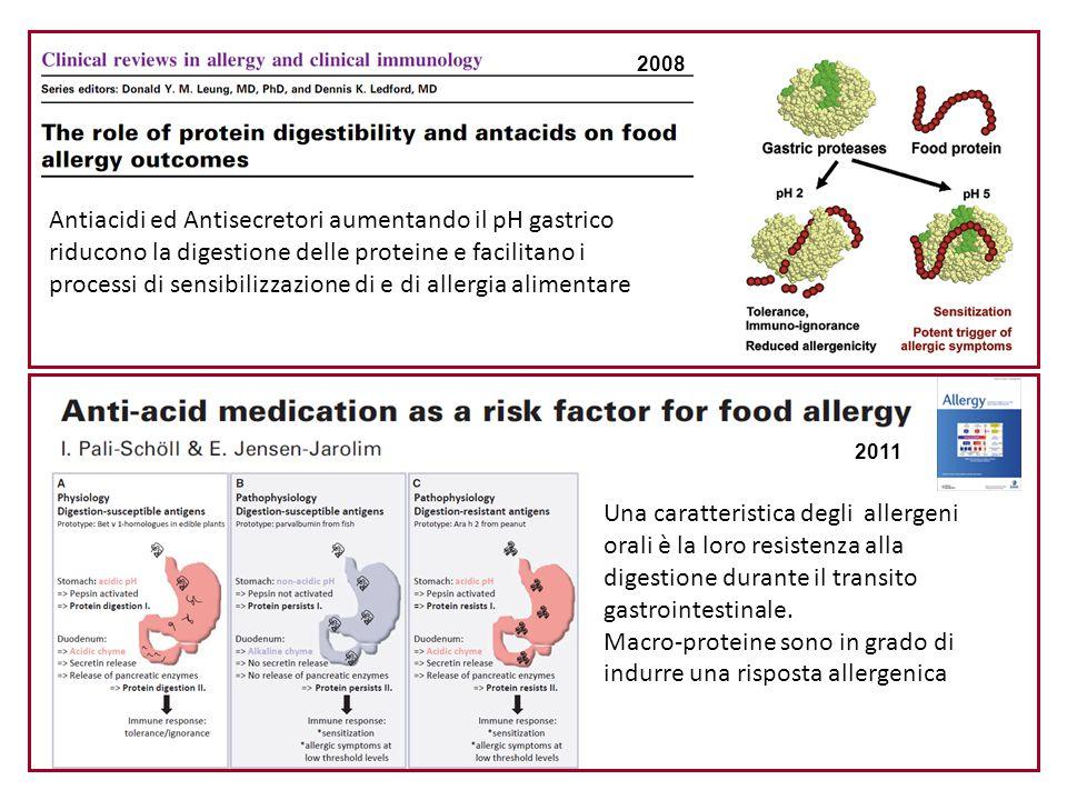 Antiacidi ed Antisecretori aumentando il pH gastrico riducono la digestione delle proteine e facilitano i processi di sensibilizzazione di e di alle