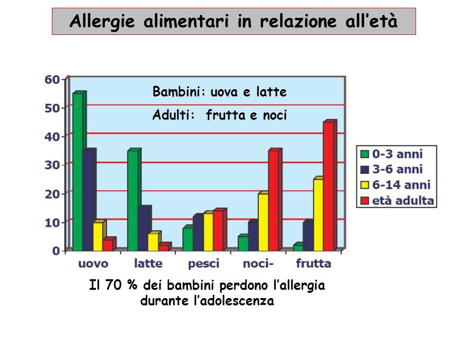 Allergie alimentari in relazione all'età Il 70 % dei bambini perdono l'allergia durante l'adolescenza Bambini: uova e latte Adulti: frutta e noci