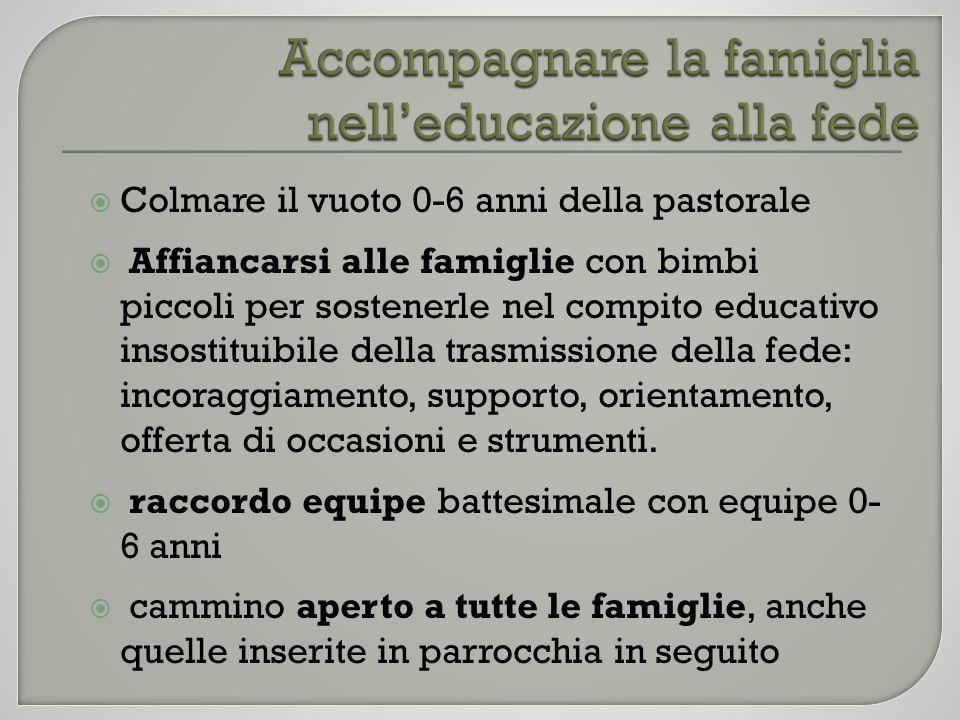  Colmare il vuoto 0-6 anni della pastorale  Affiancarsi alle famiglie con bimbi piccoli per sostenerle nel compito educativo insostituibile della tr