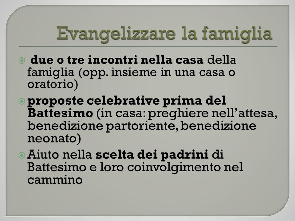  due o tre incontri nella casa della famiglia (opp. insieme in una casa o oratorio)  proposte celebrative prima del Battesimo (in casa: preghiere ne