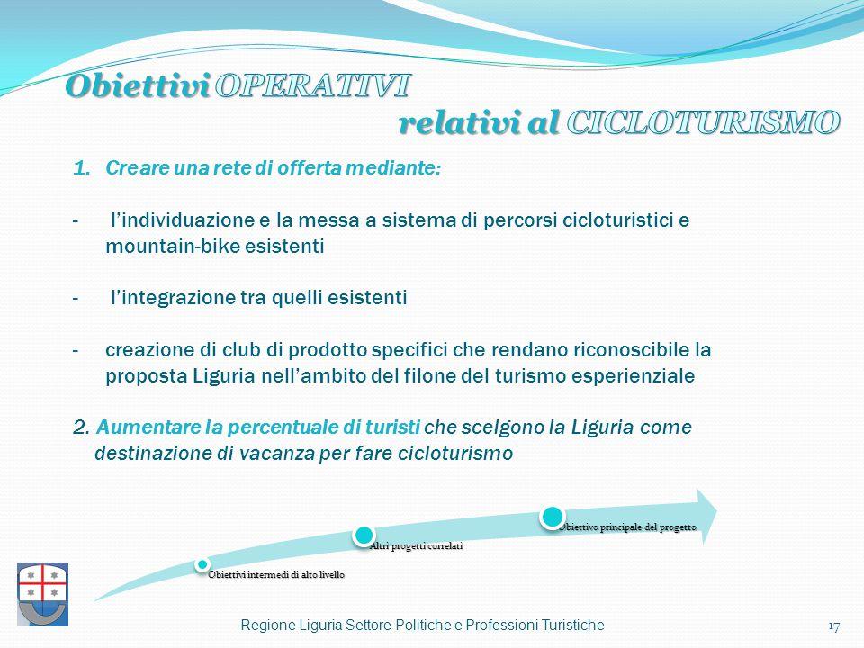 Obiettivi intermedi di alto livello Altri progetti correlati Obiettivo principale del progetto 17 1.Creare una rete di offerta mediante: - l'individuazione e la messa a sistema di percorsi cicloturistici e mountain-bike esistenti - l'integrazione tra quelli esistenti - creazione di club di prodotto specifici che rendano riconoscibile la proposta Liguria nell'ambito del filone del turismo esperienziale 2.