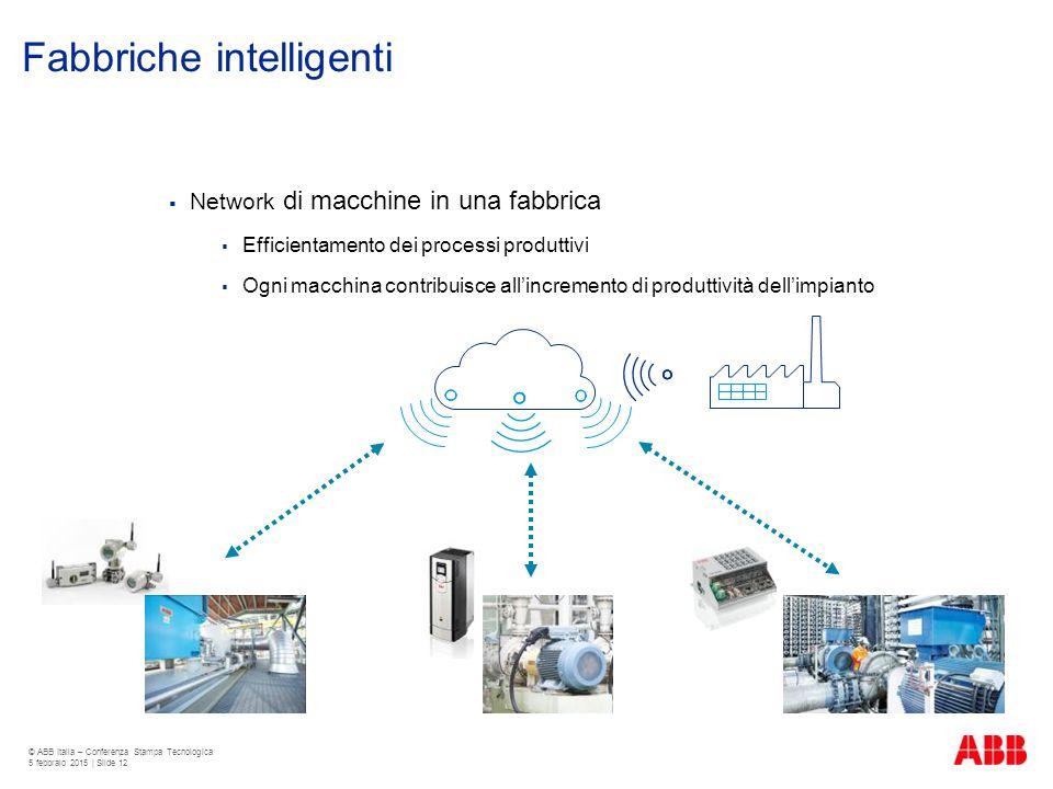 Fabbriche intelligenti © ABB Italia – Conferenza Stampa Tecnologica 5 febbraio 2015 | Slide 12  Network di macchine in una fabbrica  Efficientamento