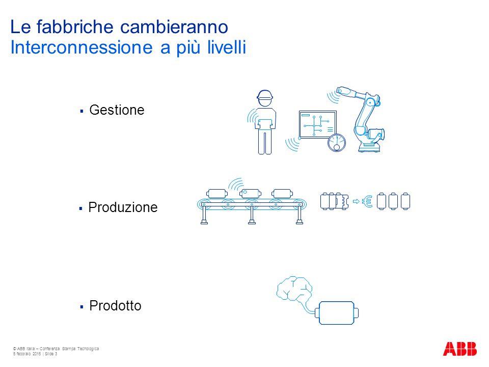 Le fabbriche cambieranno  Gestione © ABB Italia – Conferenza Stampa Tecnologica 5 febbraio 2015 | Slide 3 Interconnessione a più livelli  Produzione