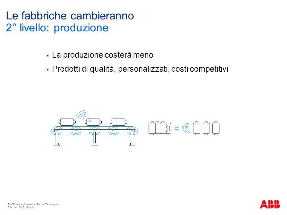 Le fabbriche cambieranno © ABB Italia – Conferenza Stampa Tecnologica 5 febbraio 2015 | Slide 6 2° livello: produzione  La produzione costerà meno 