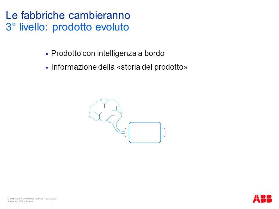 Le fabbriche cambieranno © ABB Italia – Conferenza Stampa Tecnologica 5 febbraio 2015 | Slide 9 3° livello: prodotto evoluto  Prodotto con intelligen