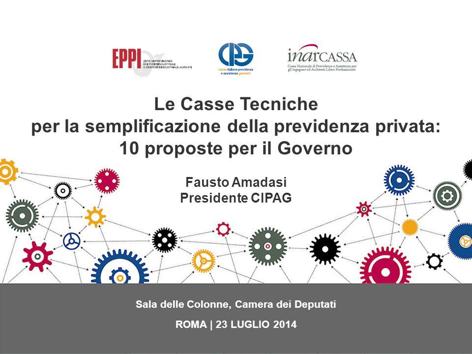 1 MILANO | 17 MAGGIO 2013 Sala delle Colonne, Camera dei Deputati ROMA | 23 LUGLIO 2014 Le Casse Tecniche per la semplificazione della previdenza priv