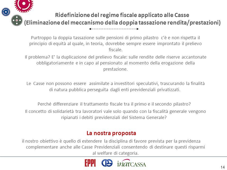 14 Ridefinizione del regime fiscale applicato alle Casse (Eliminazione del meccanismo della doppia tassazione rendita/prestazioni) Purtroppo la doppia