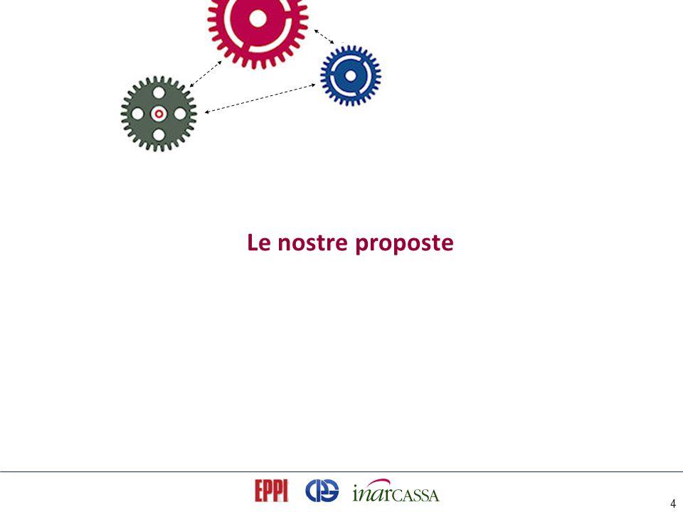 4 Le nostre proposte 4
