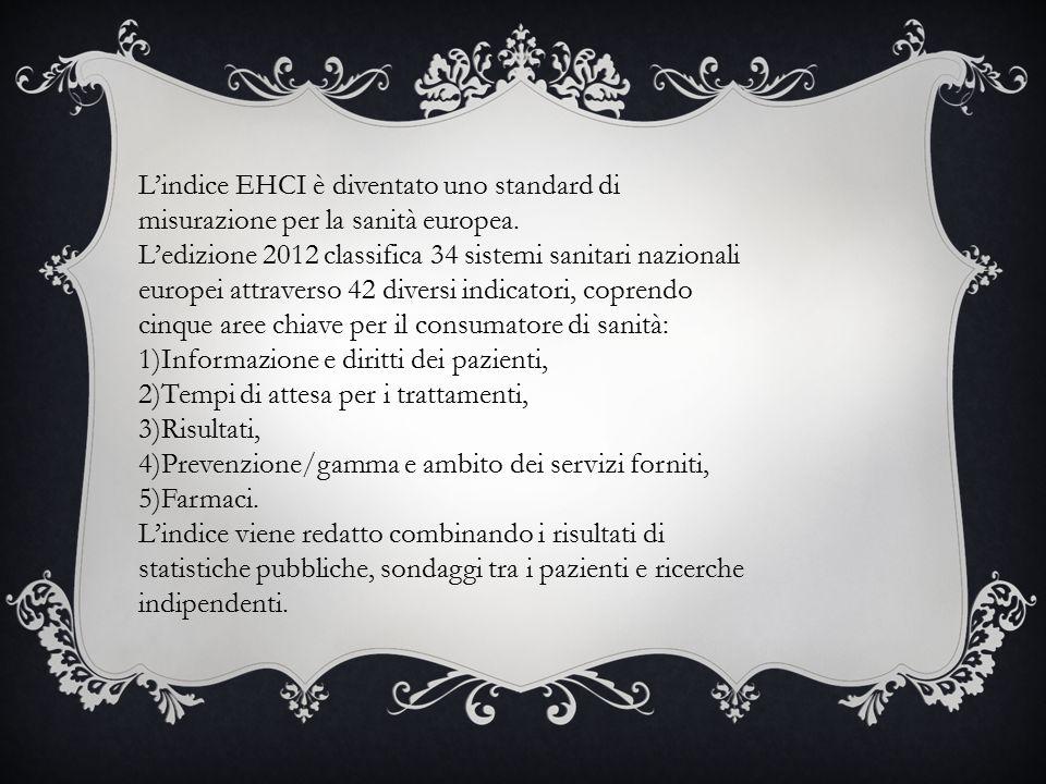 L'indice EHCI è diventato uno standard di misurazione per la sanità europea.