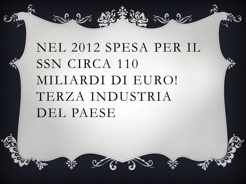 NEL 2012 SPESA PER IL SSN CIRCA 110 MILIARDI DI EURO! TERZA INDUSTRIA DEL PAESE