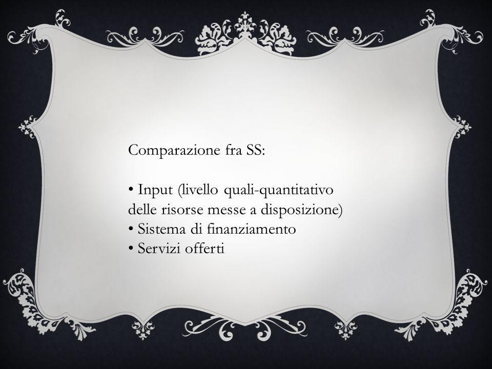 Comparazione fra SS: Input (livello quali-quantitativo delle risorse messe a disposizione) Sistema di finanziamento Servizi offerti